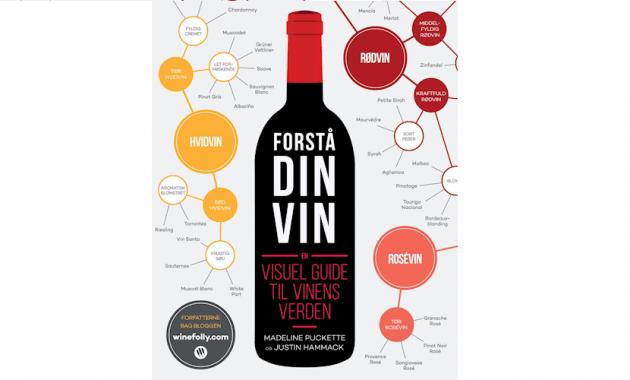 Forstå din vin – bog om vin