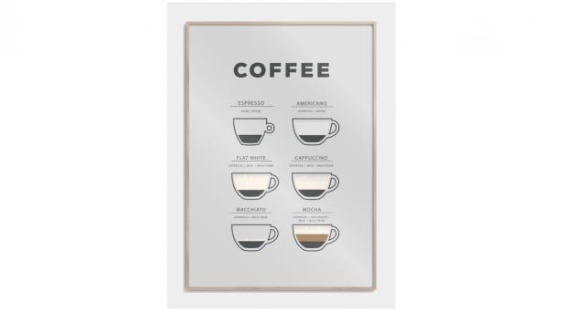Kaffeplakat